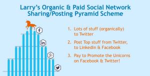Larrys Pyramid Scheme
