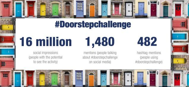 Doorstep challenge