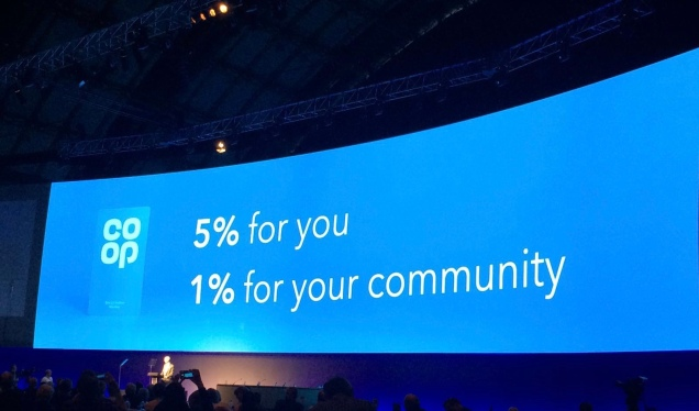 Co-op Membership graphic 5% for you. 1% for your community