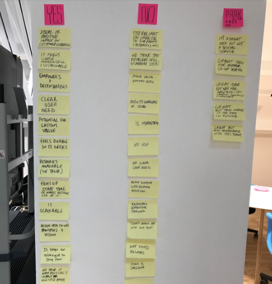 image shows 3 columns of post-it notes. The first column shows criteria for a 'yes' idea, the second for a 'no' idea and the third for ideas that might be good to pursue at a later date.