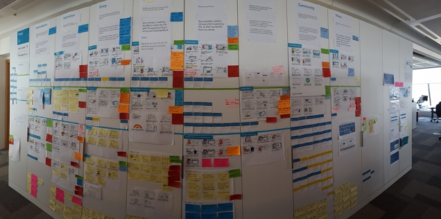 user journey map on the wall in 1 Angel Square