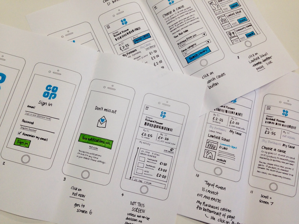 Photograph of 3 sheets'worth of paper prototypes that Kathryn showed to customers.