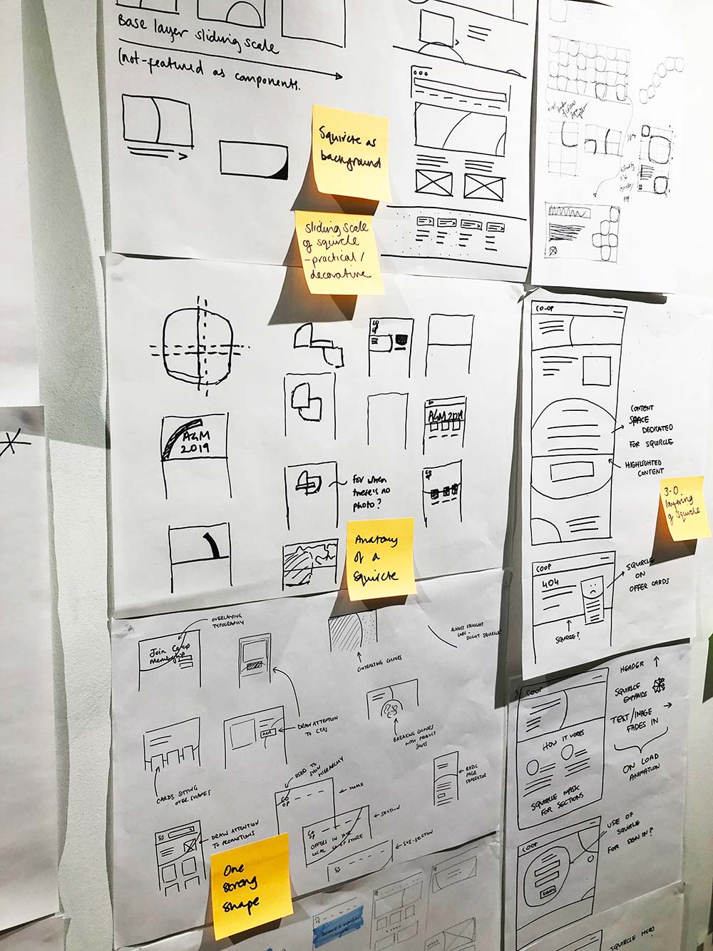 photograph of the sketches from the first workshop with designers across Co-op Digital
