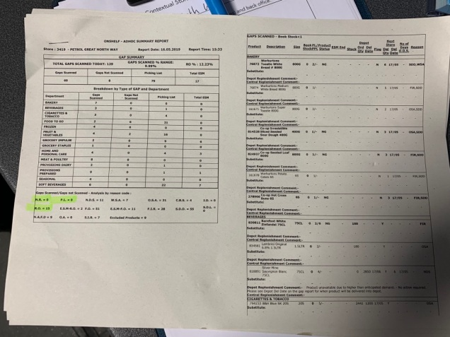 Photograph of one page of a gap report. Several numbers are highlighted. Not particularly easy to understand.